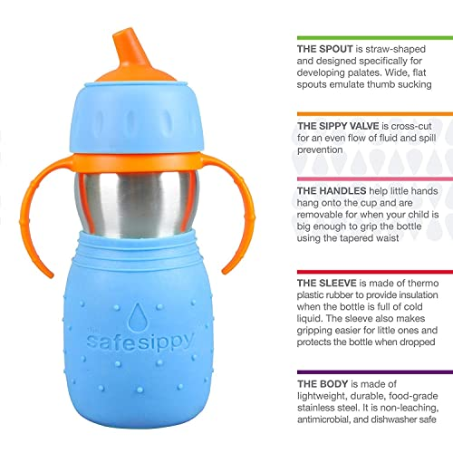 Stainless Steel Sippy Cup for Baby /& Toddler Kid Basix by New Wave Safe Sippy